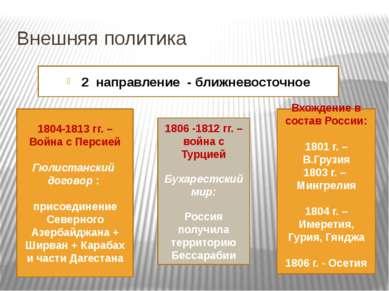 Внешняя политика 2 направление - ближневосточное 1804-1813 гг. – Война с Перс...