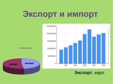 Экспорт, евро Экспорт и импорт