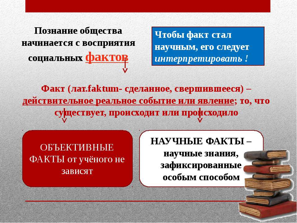 Познание общества начинается с восприятия социальных фактов Факт (лат.faktum-...