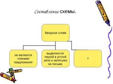 Составление схемы.