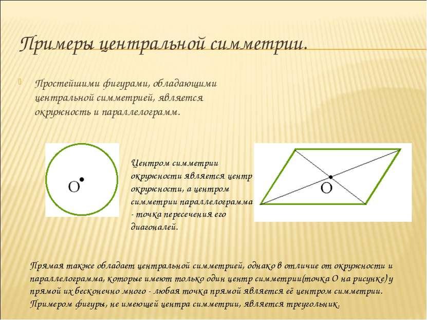 Примеры центральной симметрии. Простейшими фигурами, обладающими центральной ...