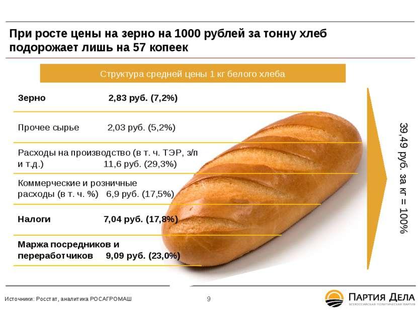 При росте цены на зерно на 1000 рублей за тонну хлеб подорожает лишь на 57 ко...