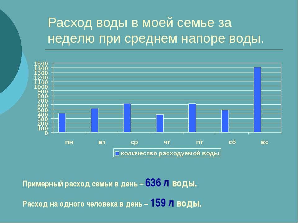 Расход воды в моей семье за неделю при среднем напоре воды. Примерный расход ...