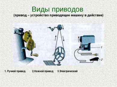 Виды приводов (привод – устройство приводящее машину в действие) 1. Ручной пр...