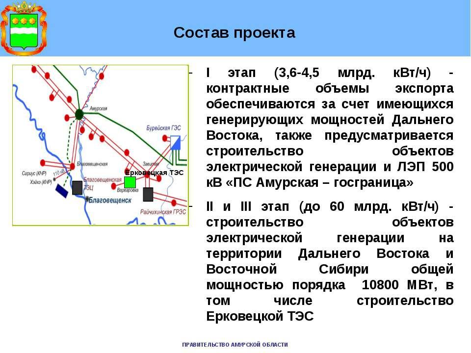 Состав проекта I этап (3,6-4,5 млрд. кВт/ч) - контрактные объемы экспорта обе...