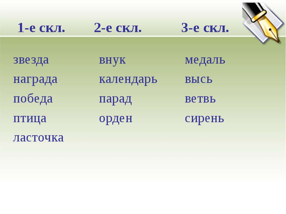 1-е скл. 2-е скл. 3-е скл. звезда внук медаль награда календарь высь победа п...