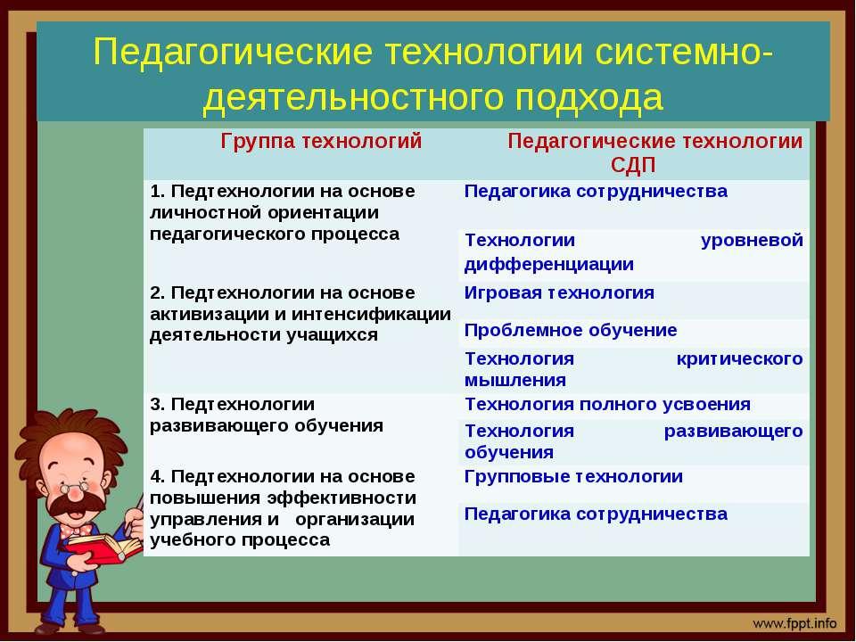 Педагогические технологии системно-деятельностного подхода Группа технологий ...
