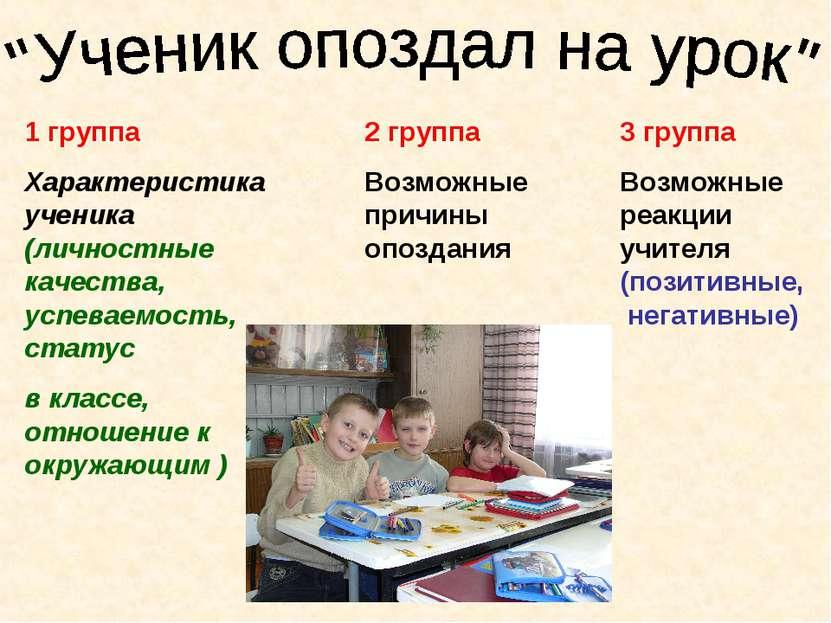1 группа Характеристика ученика (личностные качества, успеваемость, статус в ...
