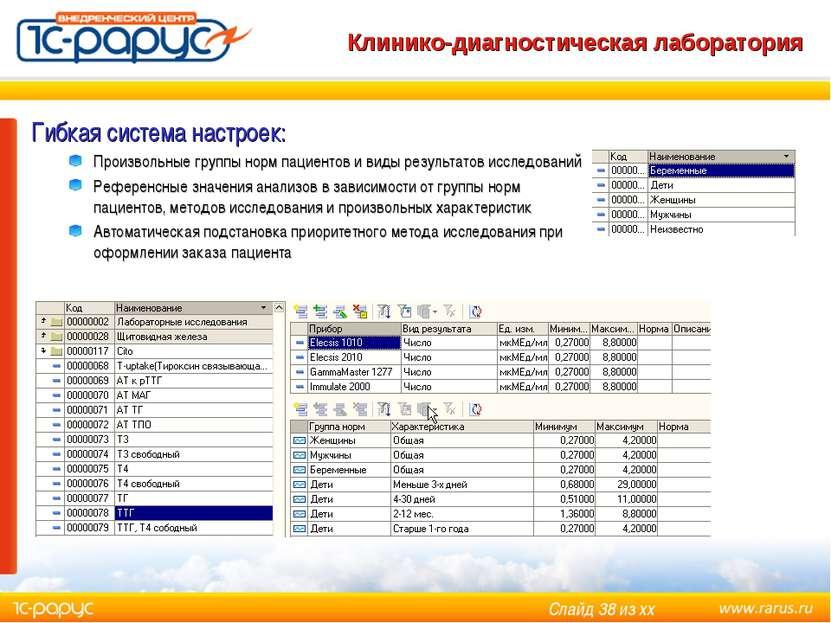Клинико-диагностическая лаборатория medic@rarus.ru Гибкая система настроек: П...