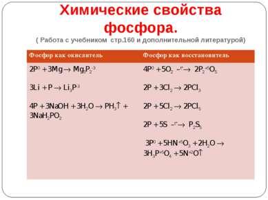 Химические свойства фосфора. ( Работа с учебником стр.160 и дополнительной ли...