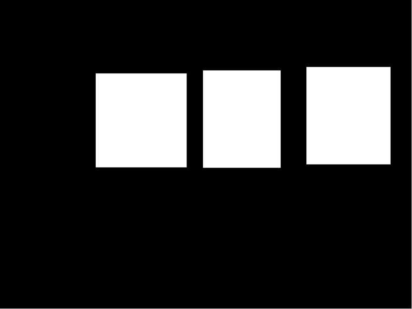 Аффиксы присоединяются в следующем порядке Основа + аффикс + аффикс + аффикс ...