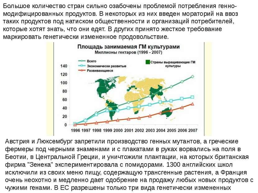 Большое количество стран сильно озабочены проблемой потребления генно-модифиц...