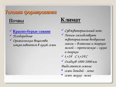 Условия формирования Почвы Климат Красно-бурые саванн Плодородные Органически...
