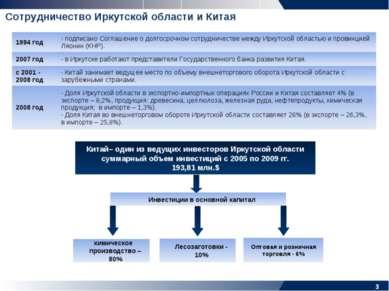* Сотрудничество Иркутской области и Китая * Инвестиции в основной капитал хи...