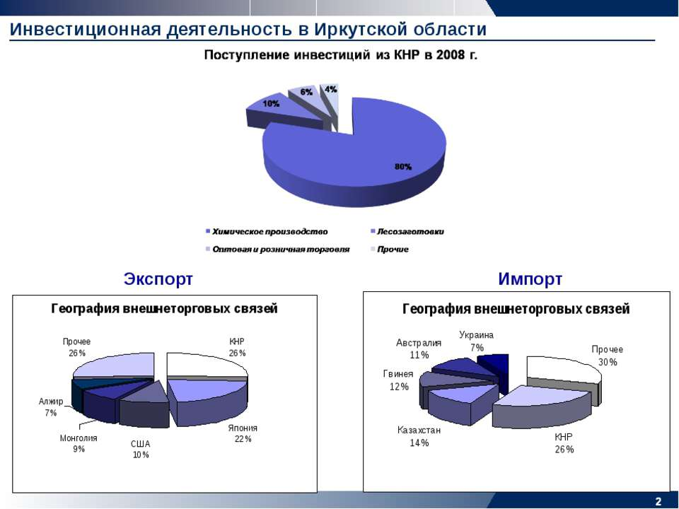 * Инвестиционная деятельность в Иркутской области * Экспорт Импорт Working Dr...
