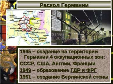 Раскол Германии 1945 – создание на территории Германии 4 оккупационных зон: С...
