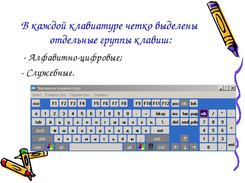 В каждой клавиатуре четко выделены отдельные группы клавиш: - Алфавитно-цифро...