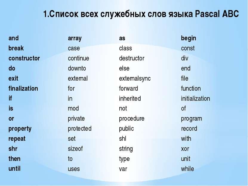 1.Список всех служебных слов языка Pascal ABC and array as begin break case c...