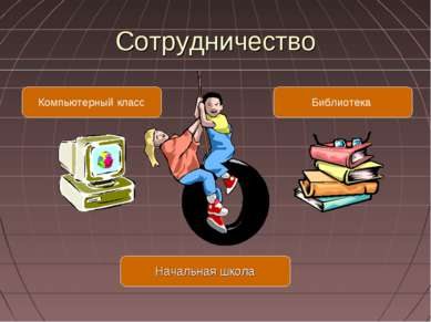 Сотрудничество Компьютерный класс Библиотека Начальная школа
