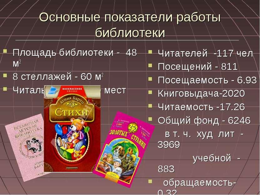 Основные показатели работы библиотеки Площадь библиотеки - 48 м2 8 стеллажей ...