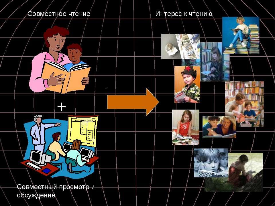 Совместное чтение Совместный просмотр и обсуждение + Интерес к чтению