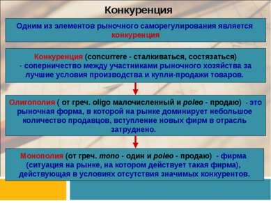 Конкуренция Одним из элементов рыночного саморегулирования является конкуренц...