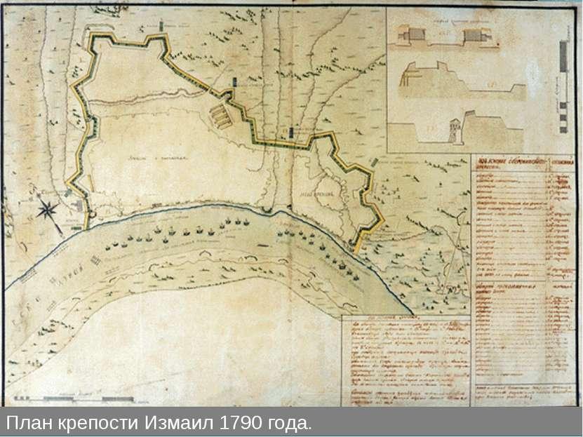 План крепости Измаил 1790 года.