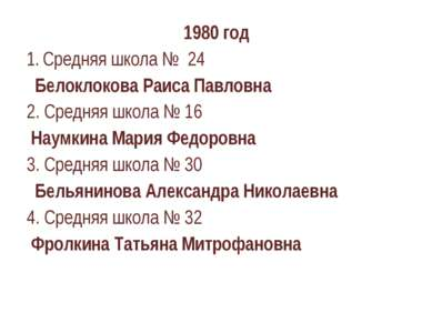 1980 год Средняя школа № 24 Белоклокова Раиса Павловна 2. Средняя школа № 16 ...