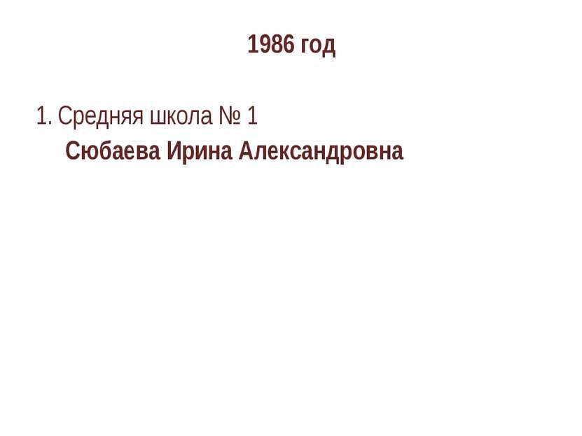 1986 год Средняя школа № 1 Сюбаева Ирина Александровна