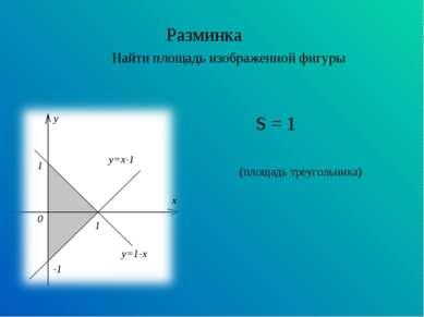 Разминка Найти площадь изображенной фигуры S = 1 (площадь треугольника)