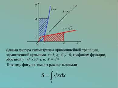 Данная фигура симметрична криволинейной трапеции, ограниченной прямыми x=1, x...