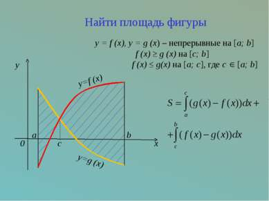 c x y=f (x) a y=g (x) b 0 y Найти площадь фигуры y = f (x), y = g (x) – непре...