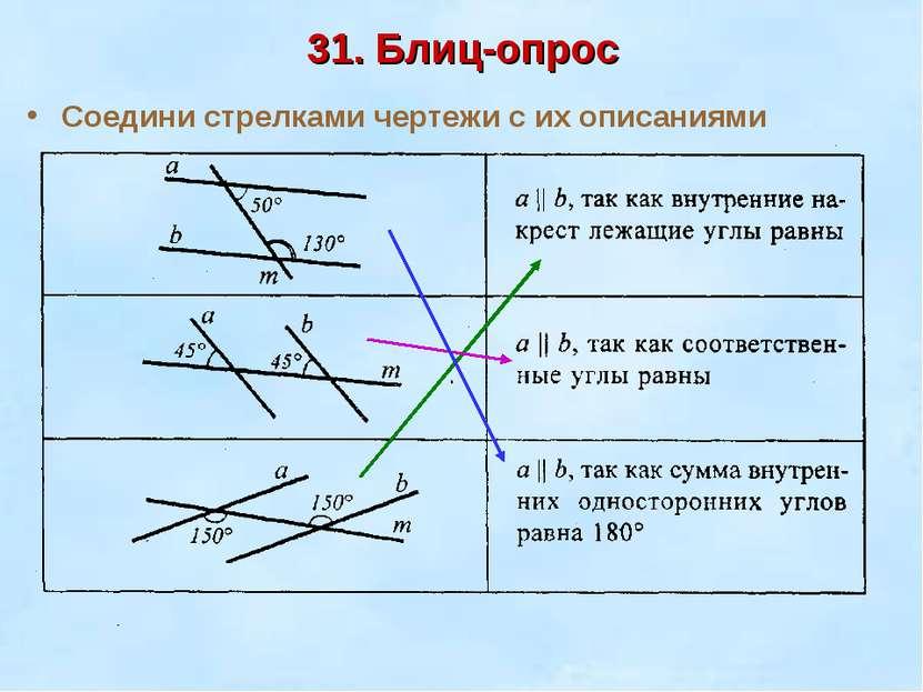 31. Блиц-опрос Соедини стрелками чертежи с их описаниями