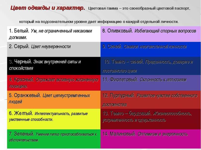 Цвет одежды и характер. Цветовая гамма – это своеобразный цветовой паспорт, к...