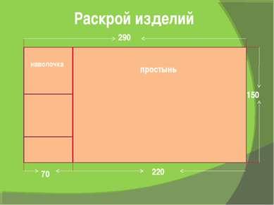 Раскрой изделий 150 290 наволочка простынь 220 70