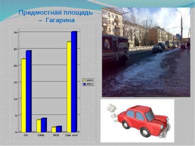 Предмостная площадь – Гагарина