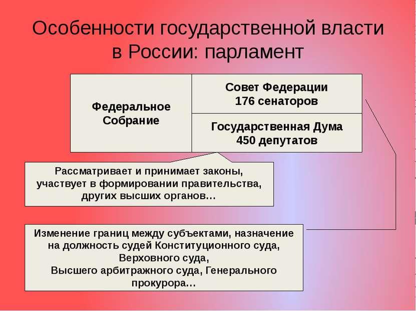 Особенности государственной власти в России: парламент Федеральное Собрание Г...