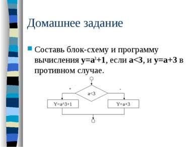 Домашнее задание Составь блок-схему и программу вычисления у=а3+1, если а