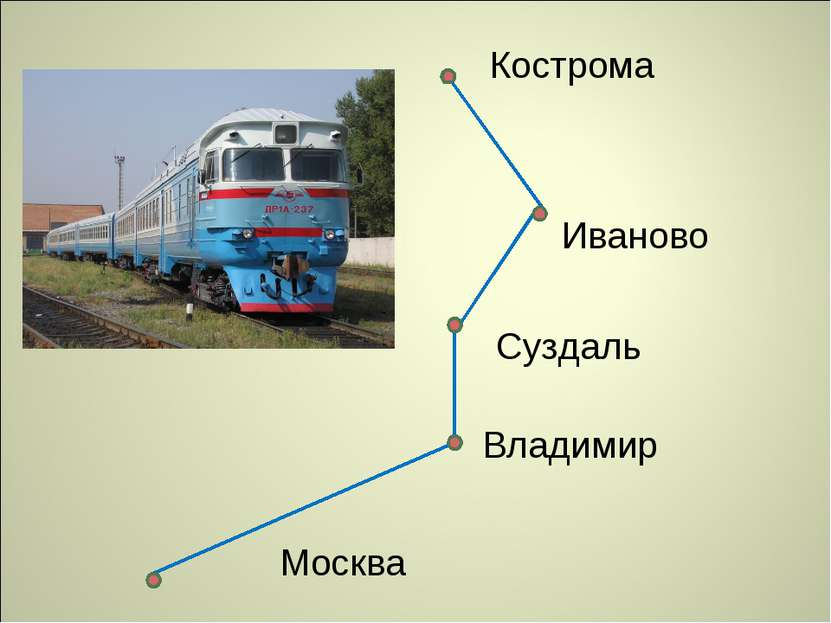 Кострома Иваново Суздаль Владимир Москва