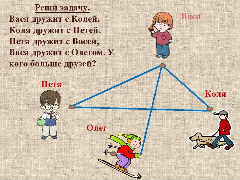 Реши задачу. Вася дружит с Колей, Коля дружит с Петей, Петя дружит с Васей, В...