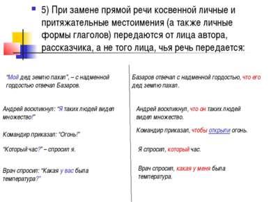 5) При замене прямой речи косвенной личные и притяжательные местоимения (а та...