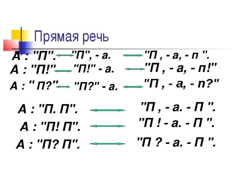 """Прямая речь А : """"П"""". А : """"П!"""" А : """" П?"""" """"П"""", - а. """"П?"""" - а. """"П!"""" - а. """"П , - ..."""