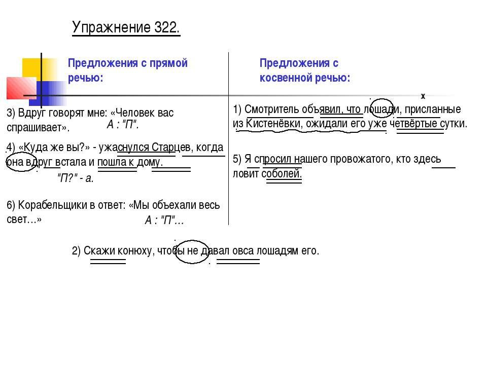 Упражнение 322. Предложения с прямой речью: Предложения с косвенной речью: 1)...