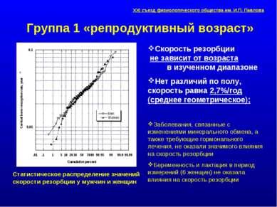 Группа 1 «репродуктивный возраст» Статистическое распределение значений скоро...