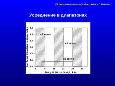 Усреднение в диапазонах XXI съезд физиологического общества им. И.П. Павлова