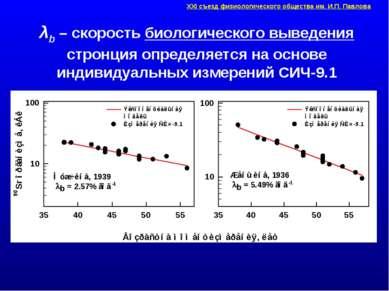 λb – скорость биологического выведения стронция определяется на основе индиви...