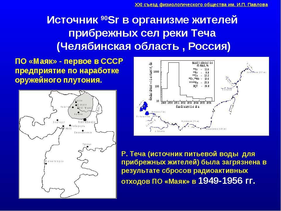 Источник 90Sr в организме жителей прибрежных сел реки Теча (Челябинская облас...