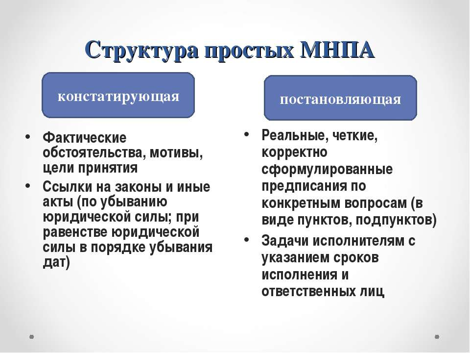 Структура простых МНПА Фактические обстоятельства, мотивы, цели принятия Ссыл...