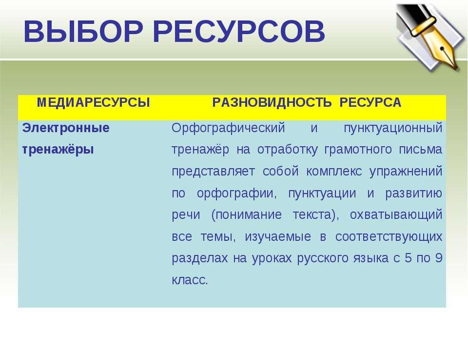 ВЫБОР РЕСУРСОВ МЕДИАРЕСУРСЫ РАЗНОВИДНОСТЬ РЕСУРСА Электронные тренажёры Орфог...