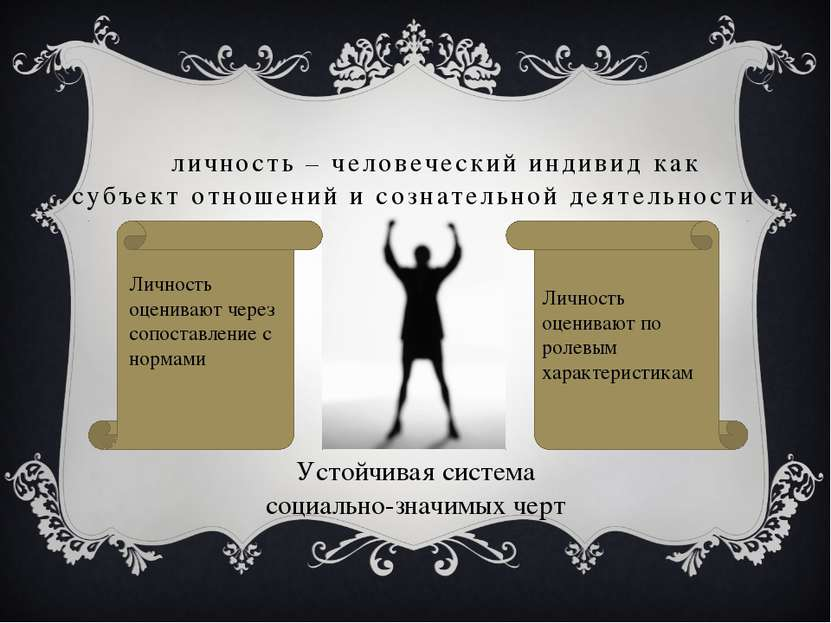 личность – человеческий индивид как субъект отношений и сознательной деятельн...